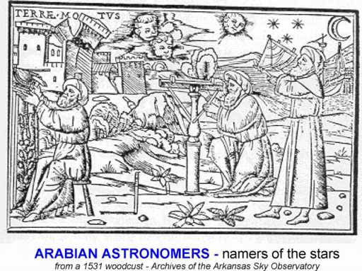How did Libra get its name?