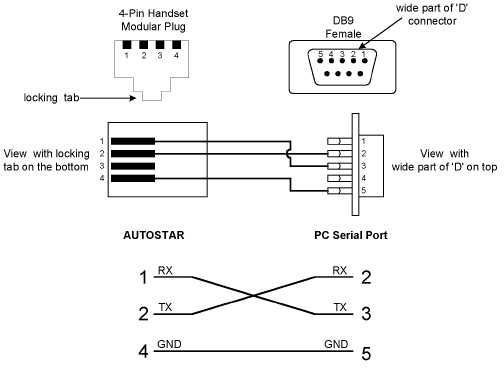 Devicemaster Up Db9m 2port 2e 2 furthermore Delphi car audio pinout autoradio further Which Pair Of An Ether  Cable Does A Router Transmit On besides Proddetail likewise Electrical Systems And Methods Of Electrical Wiring. on wiring diagram for ethernet
